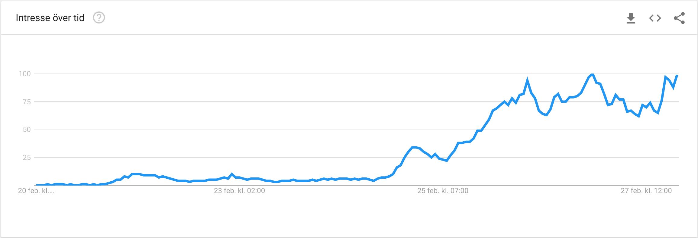 vad är vero app trend socialt medie